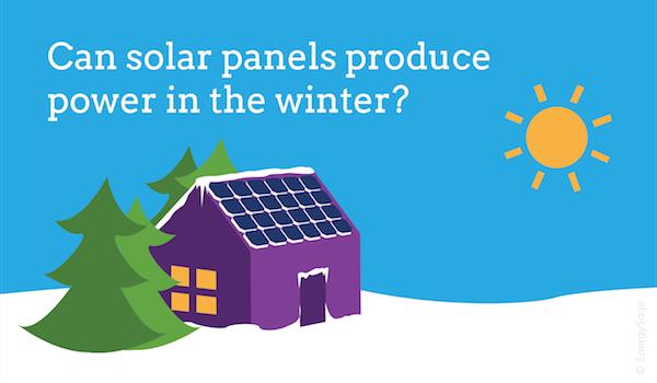 Winter Solar Production